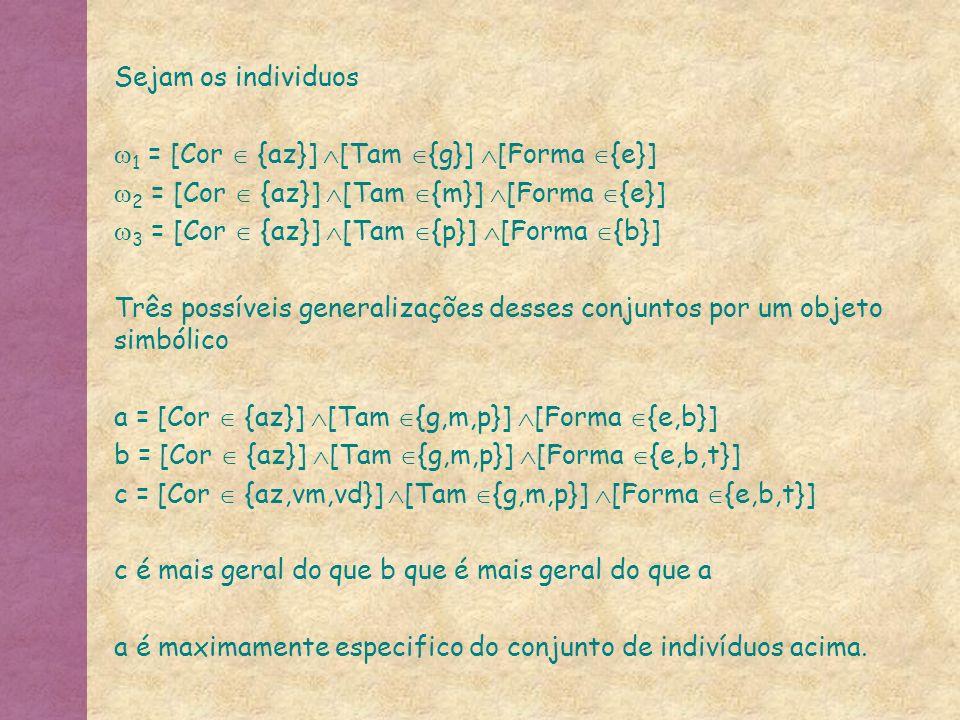 Sejam os individuos 1 = [Cor  {az}] [Tam {g}] [Forma {e}] 2 = [Cor  {az}] [Tam {m}] [Forma {e}]